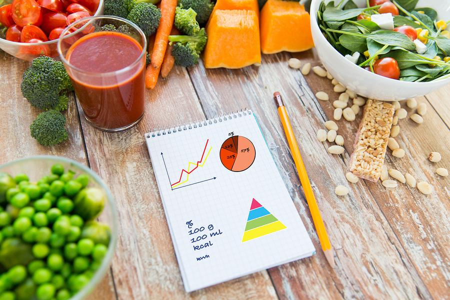 Der Kalorien-Grundumsatz