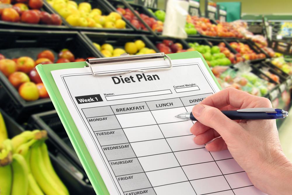 Diät-Plan zum Abnehmen
